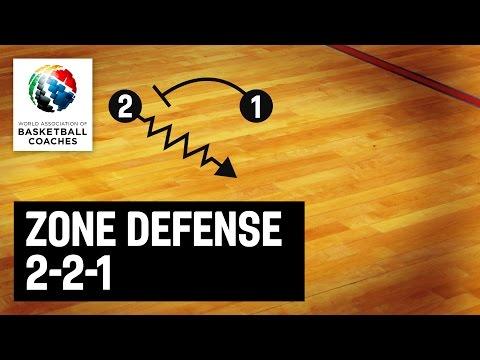 Zone Defense 2-2-1 - Jasmin Repesa - Basketball Fundamentals