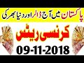 Pakistan Today US Dollar And Gold Latest News | PKR to US Dollar | Gold Price in Pakistan 9-11-18