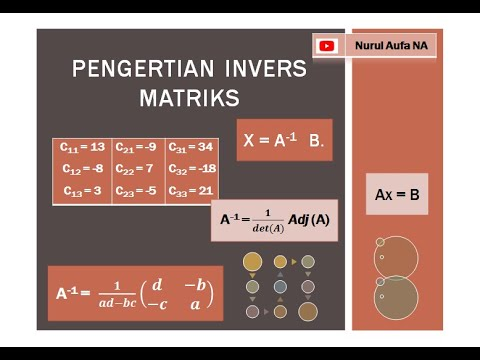 31.-pengertian-invers-matriks_definisi-invers-matriks-dan-rumus-invers-matriks.