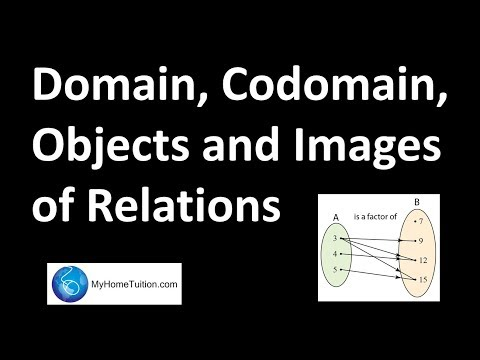 Domain, Codomain, Objects and Images of Relations | Functions | Add Maths