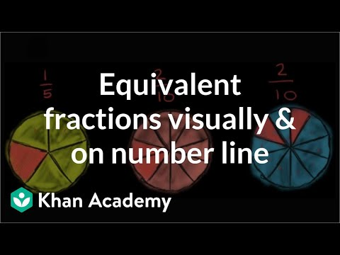 Equivalent fractions visually and on number line | 3th grade | Khan Academy