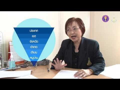 เรื่องที่ 1.2 หลักการ และแนวคิดของระบบหลักประกันสุขภาพแห่งชาติ