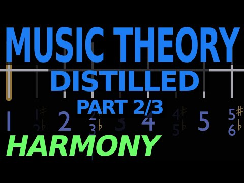 Music Theory Distilled – Part 2: Harmony