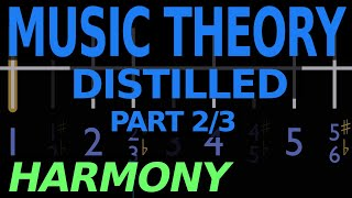 Music Theory Distilled - Part 2: Harmony