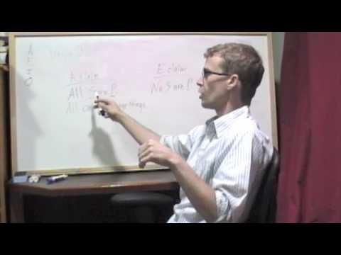 Categorical Logic Basics:  Part One