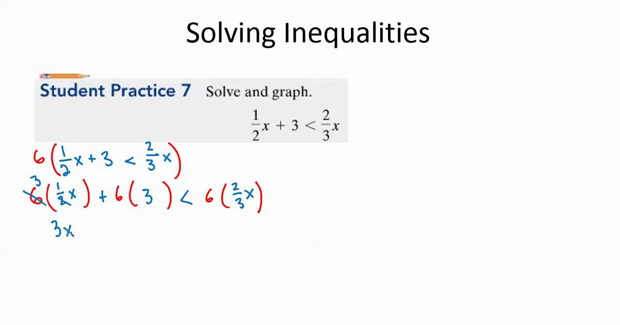 Inequalities - Solving Inequalities with Fractions - YouTube