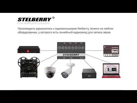 видео: Микрофоны stelberry для видеонаблюдения Часть 2