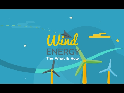 Wind Energy Motion Graphic