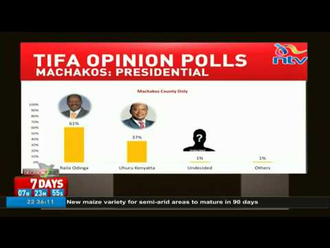 Nasa Presidential Candidate Raila Odinga support grows in Meru county - TIFA Opinion Poll