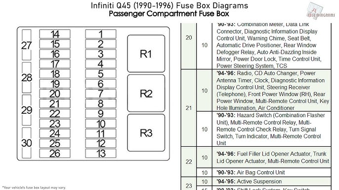 1996 q45 fuse box | link-virtue wiring diagram data - link-virtue.adi-mer.it  adi-mer.it