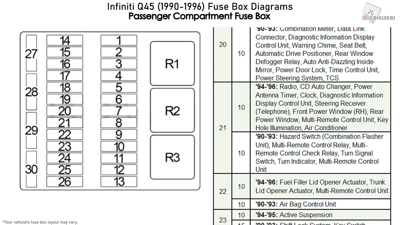 infinity q45t fuse box - fusebox and wiring diagram layout-player - layout -player.id-architects.it  diagram database - id-architects.it