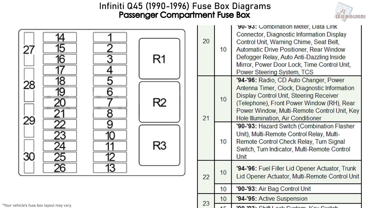 1995 Nissan 240sx Interior Fuse Box Diagram | Brokeasshome.com