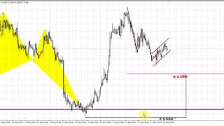 Forex Peace Army | Sive Morten NZD, GBP, JPY Daily 08.18.17