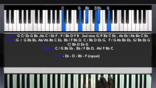 How to play He Wants It All by forever Jones piano tutorial
