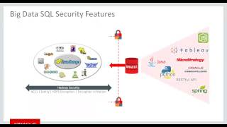 How to Monitor and Tune Oracle Big Data SQL, Part 4 -- Security Features video thumbnail