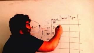 Razones trigonometricas de angulos del primer cuadrante Matematicas 4º ESO Academia Usero