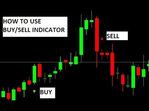 How to make profit by using BUY/SELL indicator in Tamil