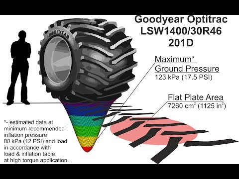 Goodyear LSW Tires | Goodyear LSW Low Sidewall | LSW Super Singles Goodyear LSW 1400 Largest AG Tire