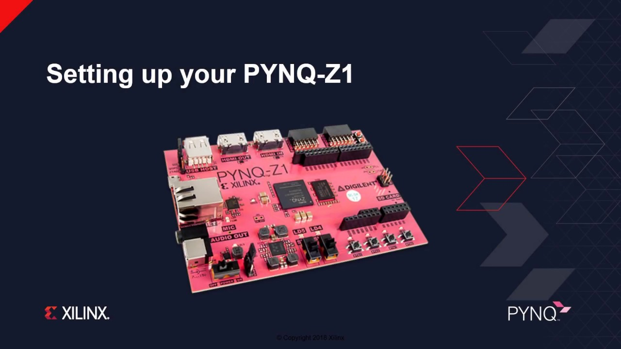 PYNQ-Z1 Setup Guide — Python productivity for Zynq (Pynq) v1 0