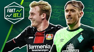 Fakt ist..! Wahnsinn in Dortmund & Freiburg, VfB taumelt! Bundesliga Rückblick 21. Spieltag 2018/19