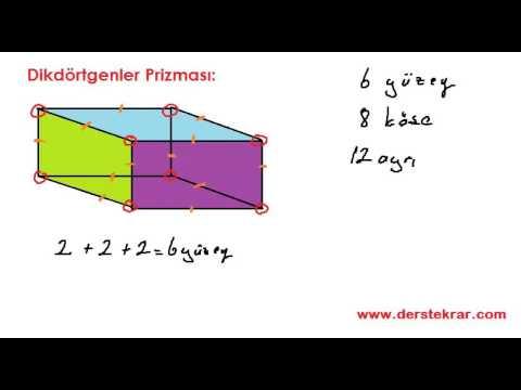 2 Sinif Geometrik Cisimler Kup Prizma Silindir Koni Kure Youtube