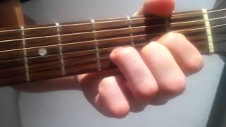 Apprendre les bases de la guitare - Débuter à la guitare