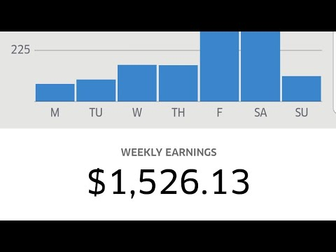 $1526 in one week driving for Uber in Chicago!!!! Treat this like a business!!!