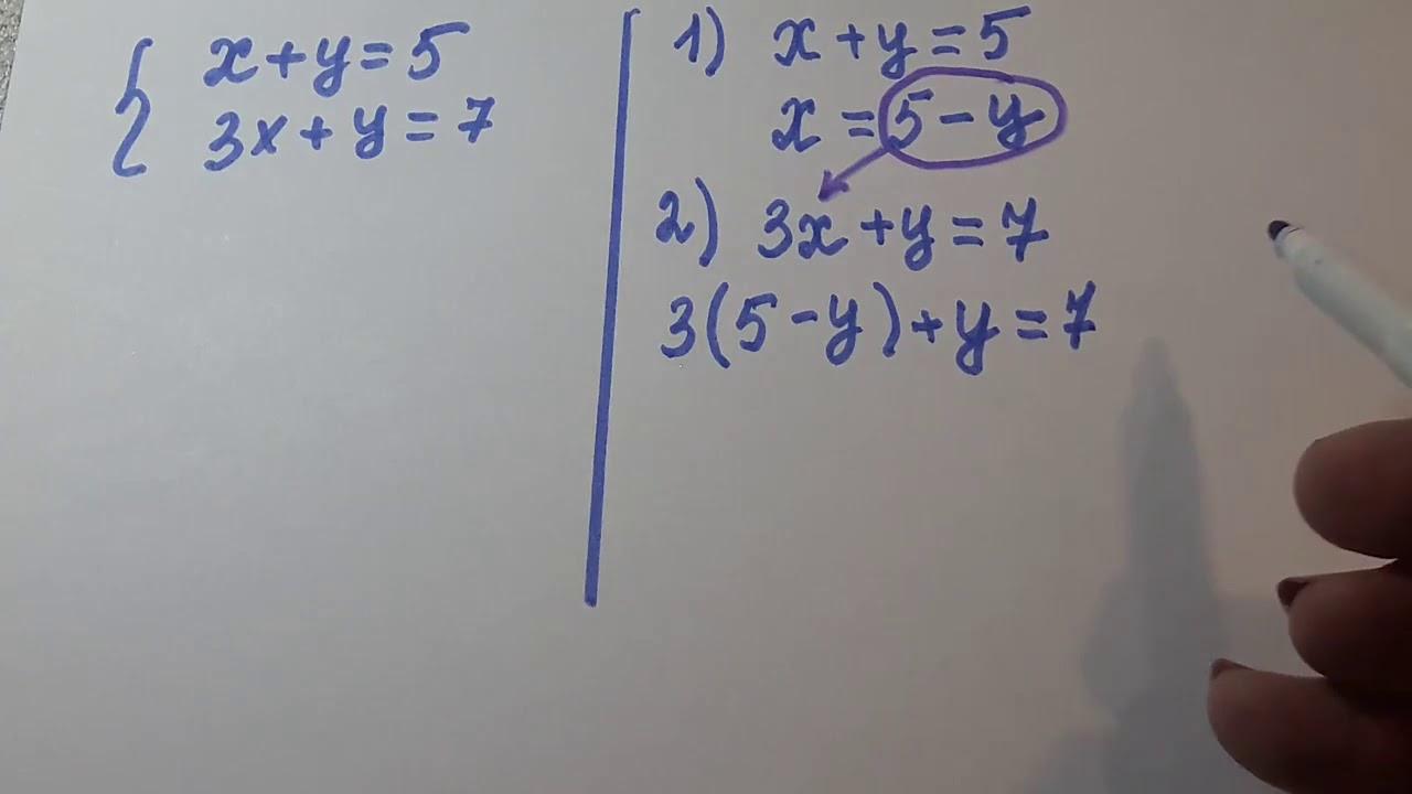 Решение систем линейных уравнений способом подстановки ...