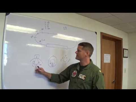C2. The Primary Landing Pattern Explained