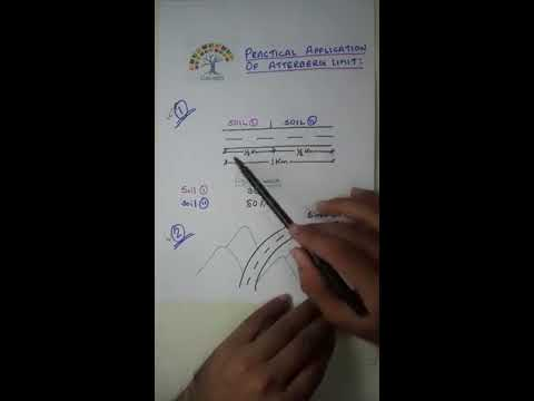 practical application of atterberg limit