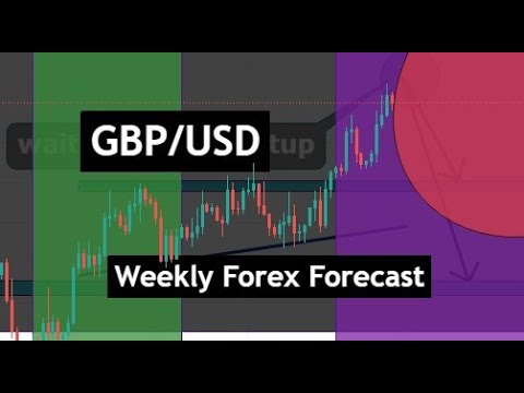 GBPUSD Weekly Forex Analysis & Trading Idea for 18 – 22 October 2021 by CYNS on Forex