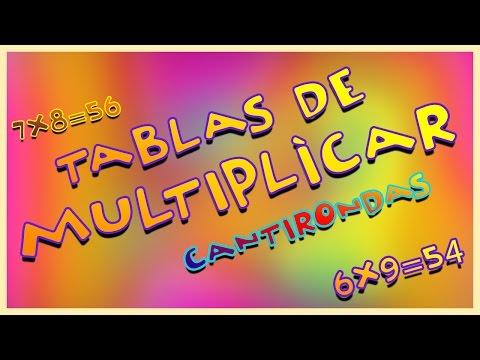 Tablas de Multiplicar - Canti Rondas | Canciones Infantiles