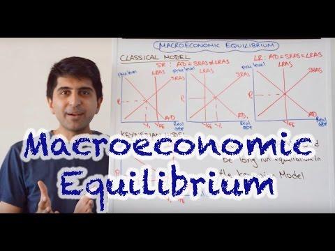 Y1/IB 25) Macroeconomic Equilibrium