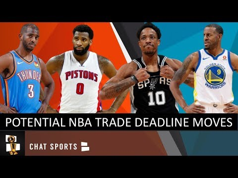 NBA Trade Rumors: 5 Blockbuster Trades That Could Happen At The 2020 NBA Trade Deadline