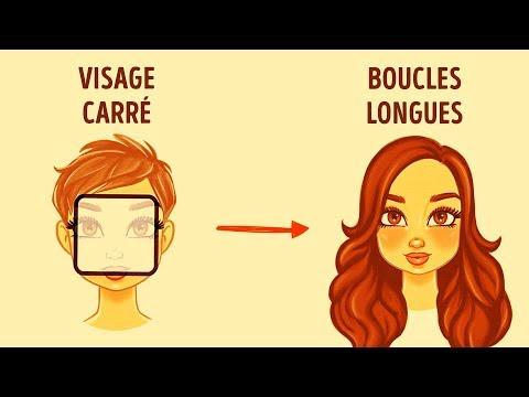 Comment Choisir la Coupe de Cheveux Idéale Pour Ton Visage
