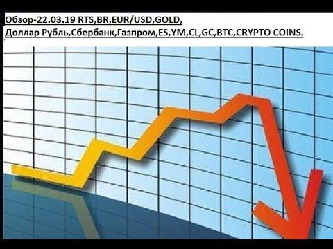 Обзор-22.03.19 RTS,BR,EUR/USD,GOLD, Доллар Рубль,Сбербанк,Газпром,ES,YM,CL,GC,BTC,CRYPTO COINS