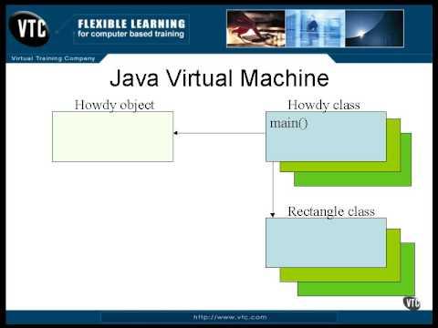java tutorial Lesson1 The Java Virtual Machine - YouTube