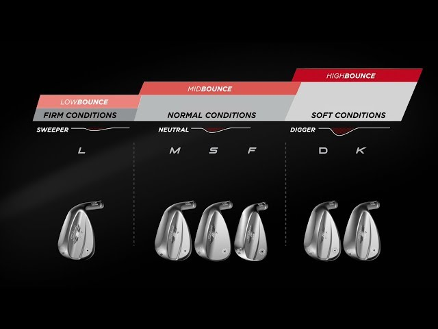Vokey SM7 Technology - 6 Tour Proven Grinds