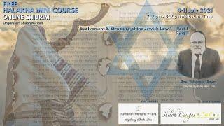 Halakha Mini Course - Part II - Evolvement & Structure of the Jewish Law - Rav. Yehoram Ulman