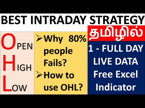 OHL STRATEGY FOR DAY TRADING - TAMIL | Open High Low | OHL INTRADAY STRATEGY IN TAMIL