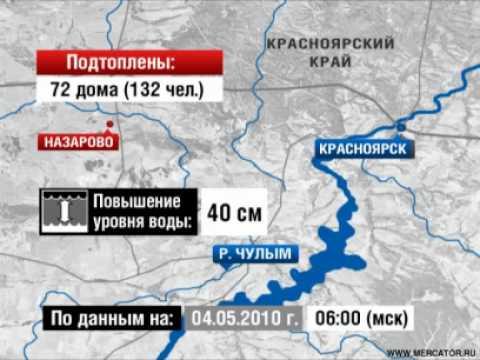 Весенний паводок в Сибири, г.Назарово, Красноярский край