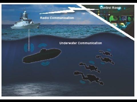Edge C4I Diver Navigation And Communication System