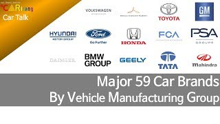Car Brands in the Earth by Manufacturer