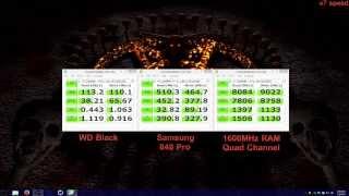 HDD vs SSD vs RAMDisk