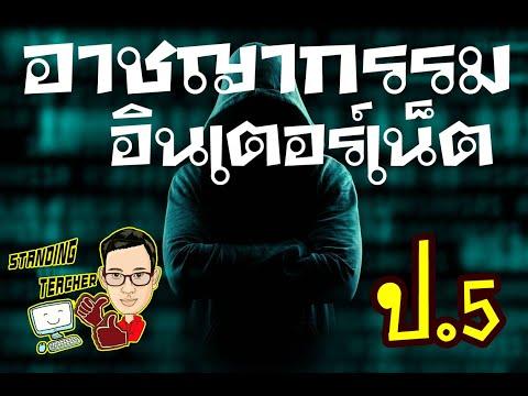 14 อาชญากรรมทางอินเตอร์เน็ต ป.5