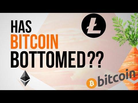 Has Bitcoin Bottomed?