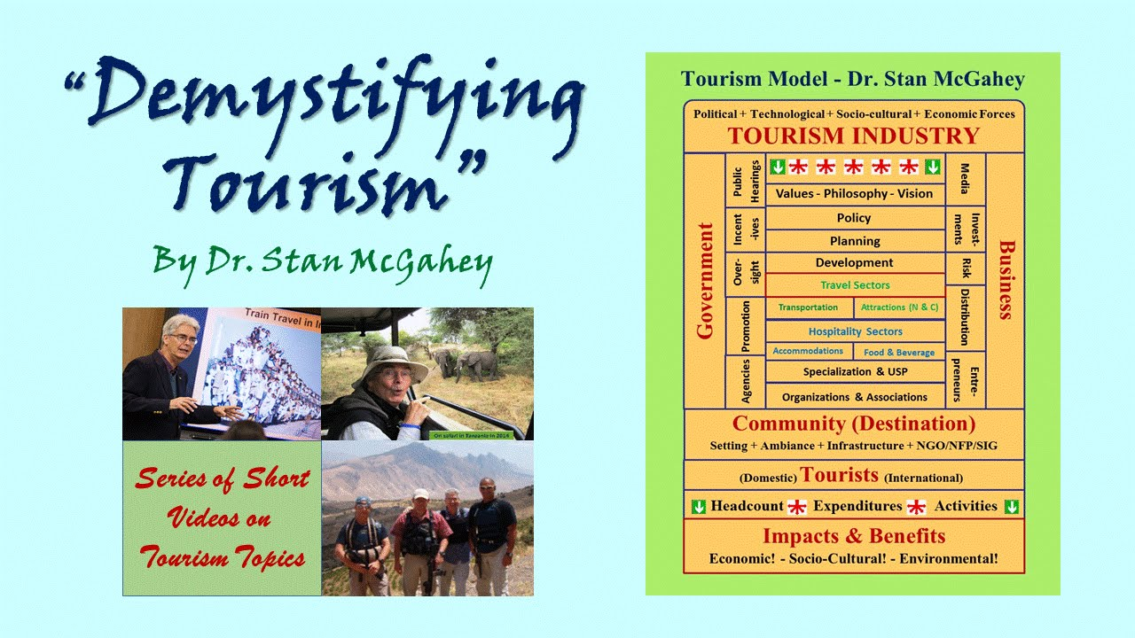 social and political impact of tourism These are complex socio-political relationships of local land and sea  as a  result of this, there is very little research on tourism impacts in the.