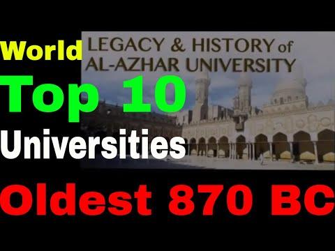 Al-Azhar University in Cairo and its 138 Departments