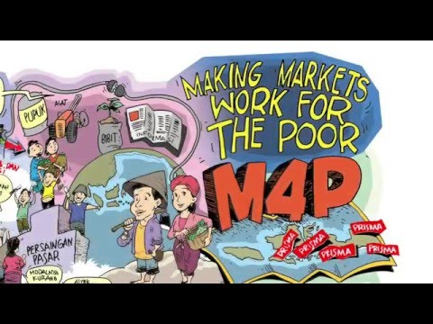 Making Markets Work for the Poor (M4P) - Bahasa Indonesia