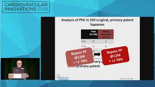 CVI2018 Session: What iṡ cutting edge in endovascular therapy - Thomas Zeller, MD